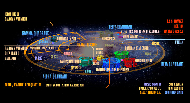 Star Trek galaxy map